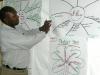 análisis de riesgos climáticos para la producción del té | Kenia